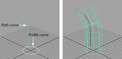 Maya User's Guide: Sweep a profile curve along a path curve