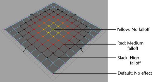 Maya User's Guide: Modify Soft Selection Falloff