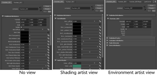 Asset templates for Autodesk maya templates