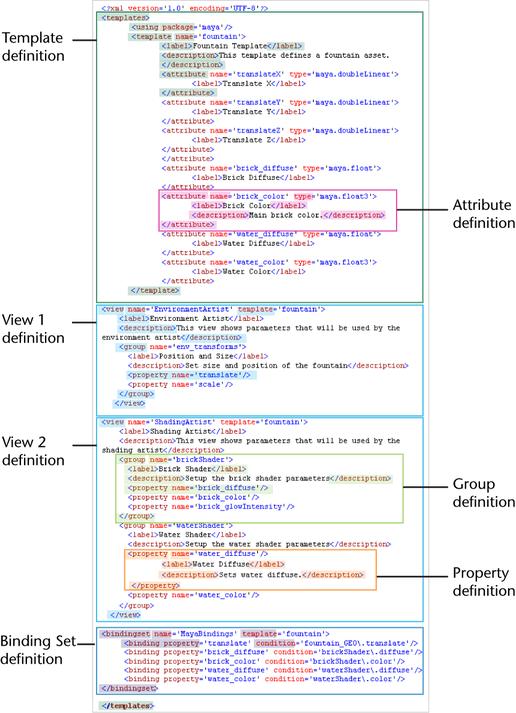 autodesk maya templates - parts of an asset template