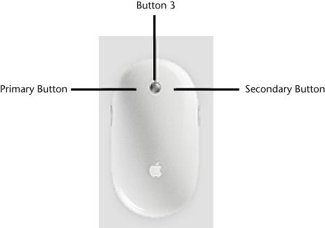 Mudbox Help: Mouse setup