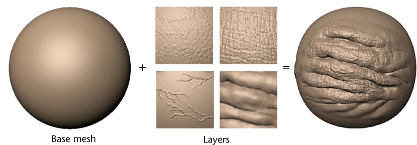 Mudbox Help: Sculpt layers overview