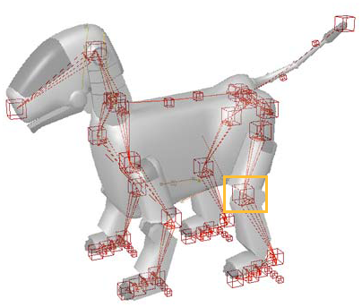 Softimage User Guide: Creating Quadruped Rigs