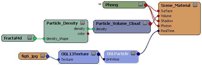 Softimage User Guide: OpenGL Particle Shader