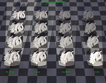 Maya V-ray アーティスト ワークフロー~レンダリングテクニックを学ぶ~