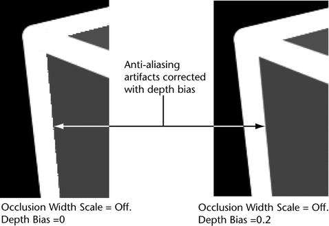how to turn off anti aliasing radeon