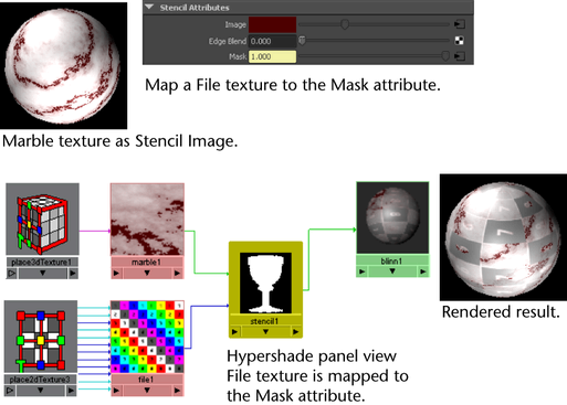 Autodesk Maya Online Help: Stencil