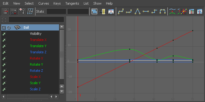 Maya Getting Started: Using the Graph Editor