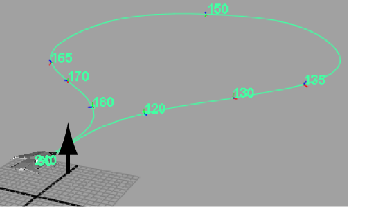 blending keyframe and motion path animation